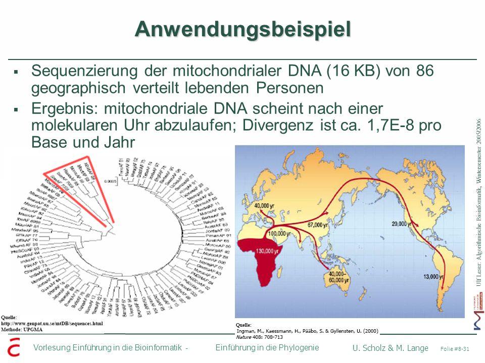 Anwendungsbeispiel Sequenzierung der mitochondrialer DNA (16 KB) von 86 geographisch verteilt lebenden Personen.
