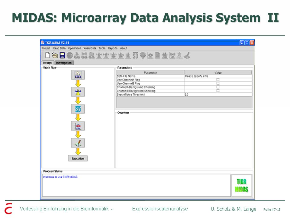 MIDAS: Microarray Data Analysis System II