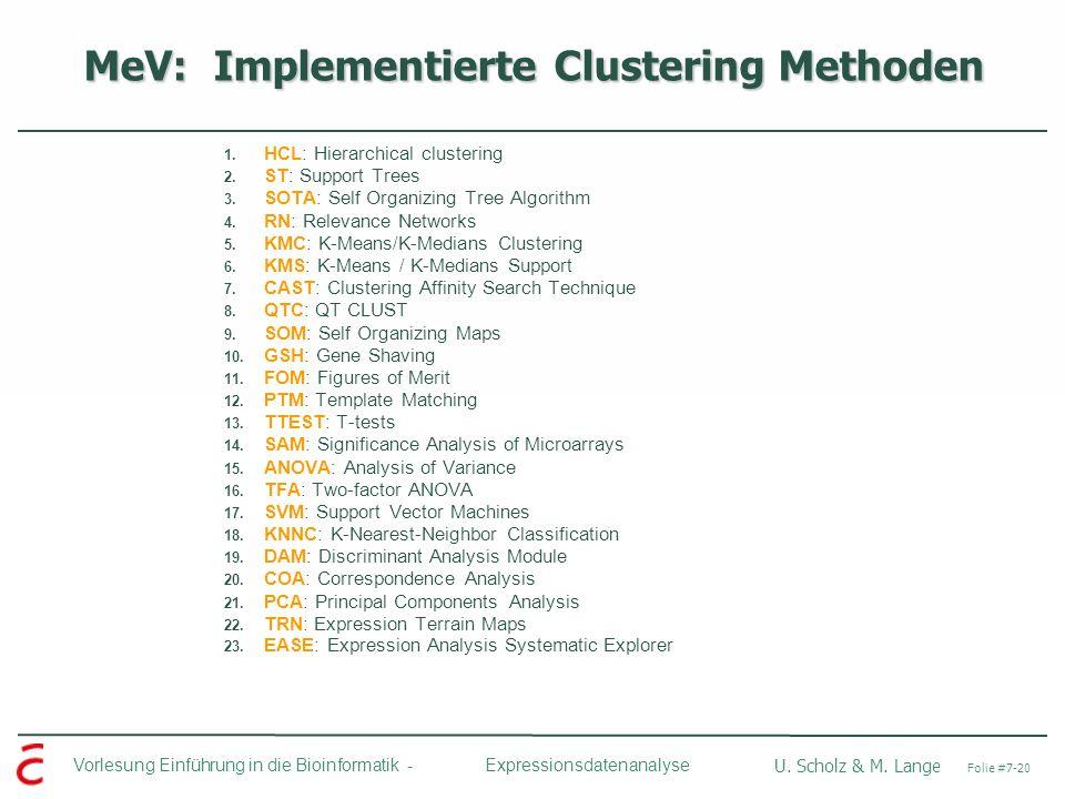 MeV: Implementierte Clustering Methoden