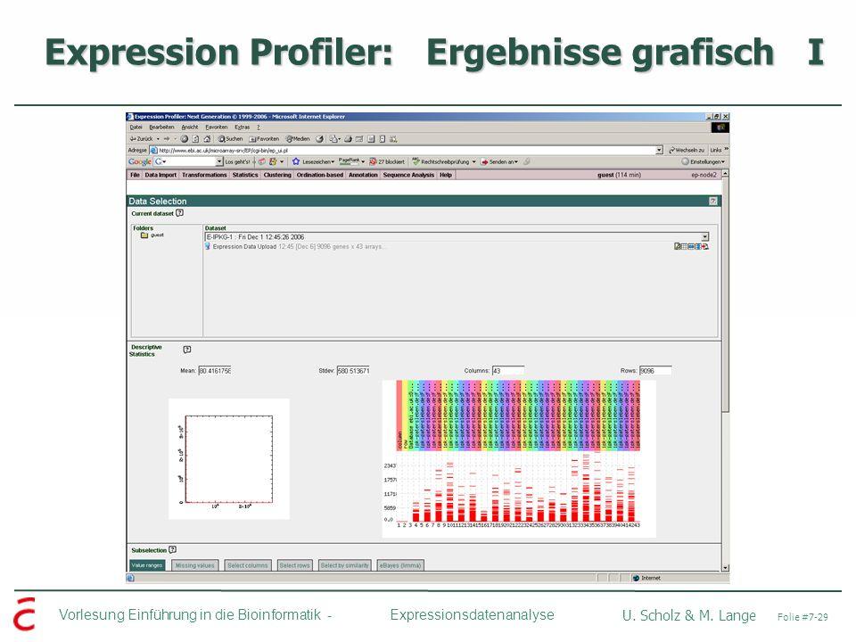 Expression Profiler: Ergebnisse grafisch I