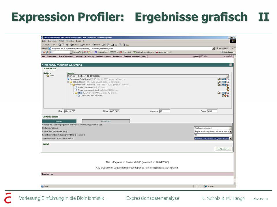 Expression Profiler: Ergebnisse grafisch II