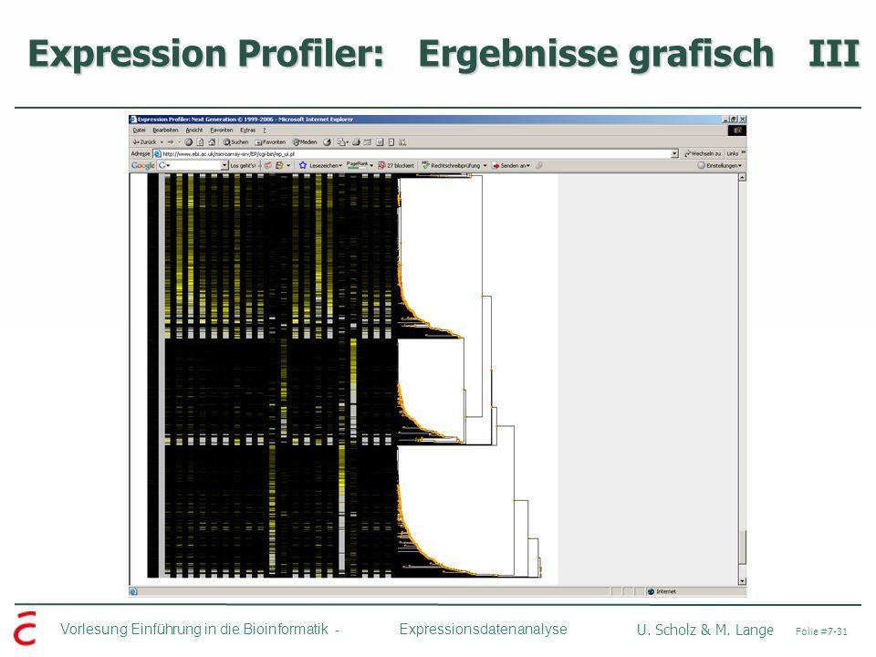 Expression Profiler: Ergebnisse grafisch III