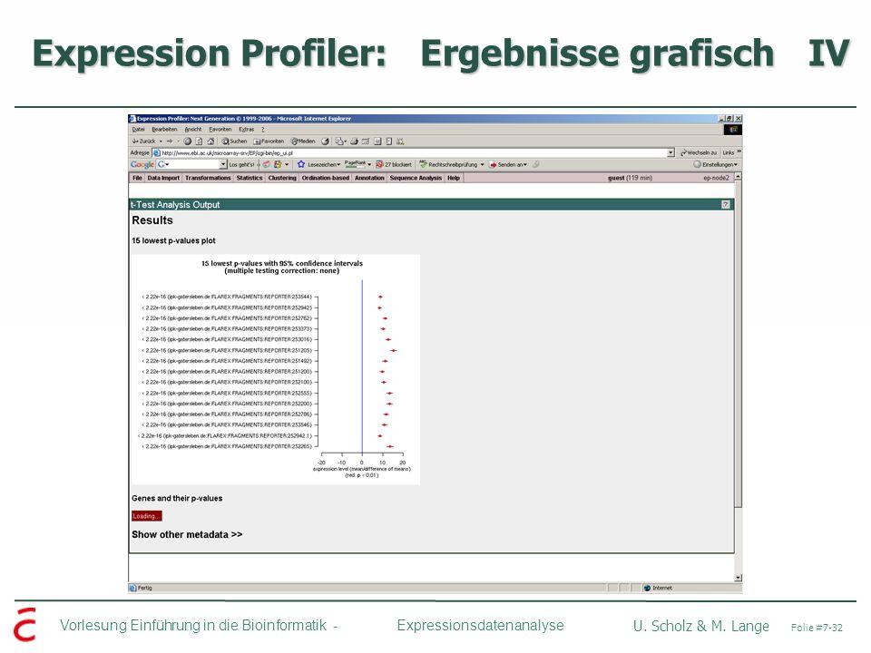 Expression Profiler: Ergebnisse grafisch IV