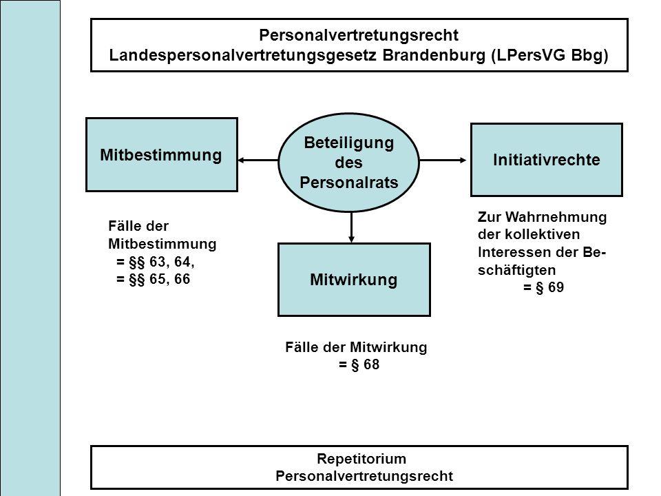 Beteiligung des Personalrats Mitbestimmung Initiativrechte Mitwirkung