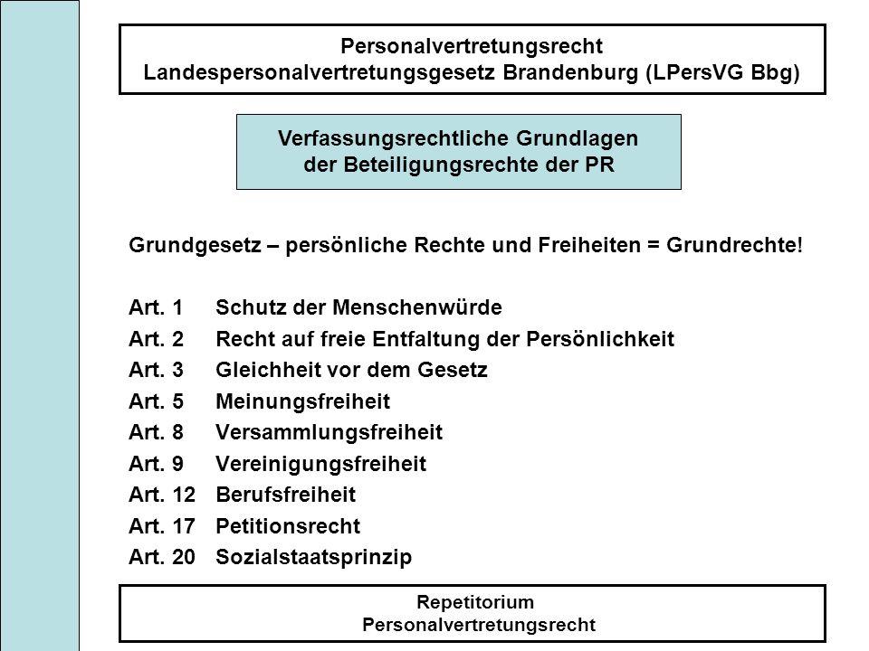 Verfassungsrechtliche Grundlagen der Beteiligungsrechte der PR