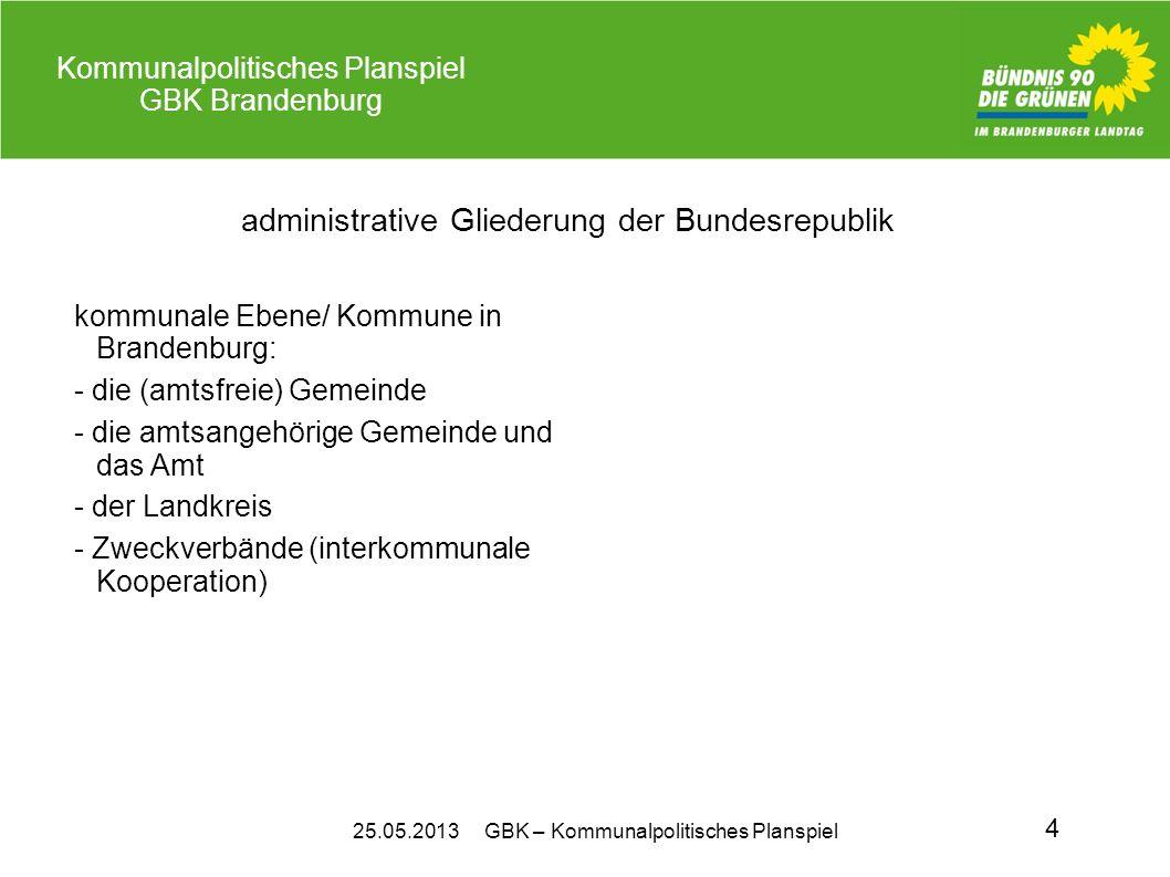 administrative Gliederung der Bundesrepublik