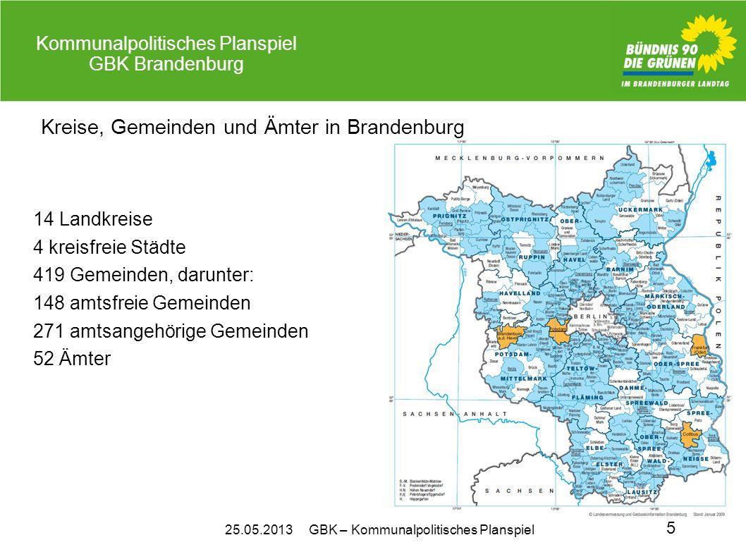 Kreise, Gemeinden und Ämter in Brandenburg