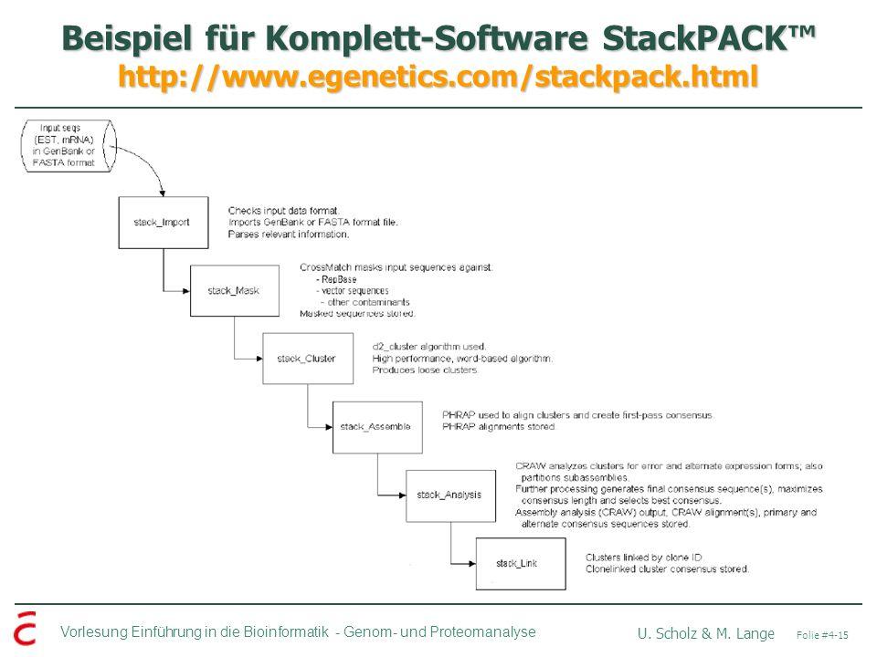 Beispiel für Komplett-Software StackPACK™ http://www. egenetics
