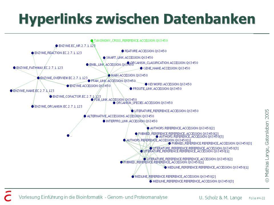 Hyperlinks zwischen Datenbanken