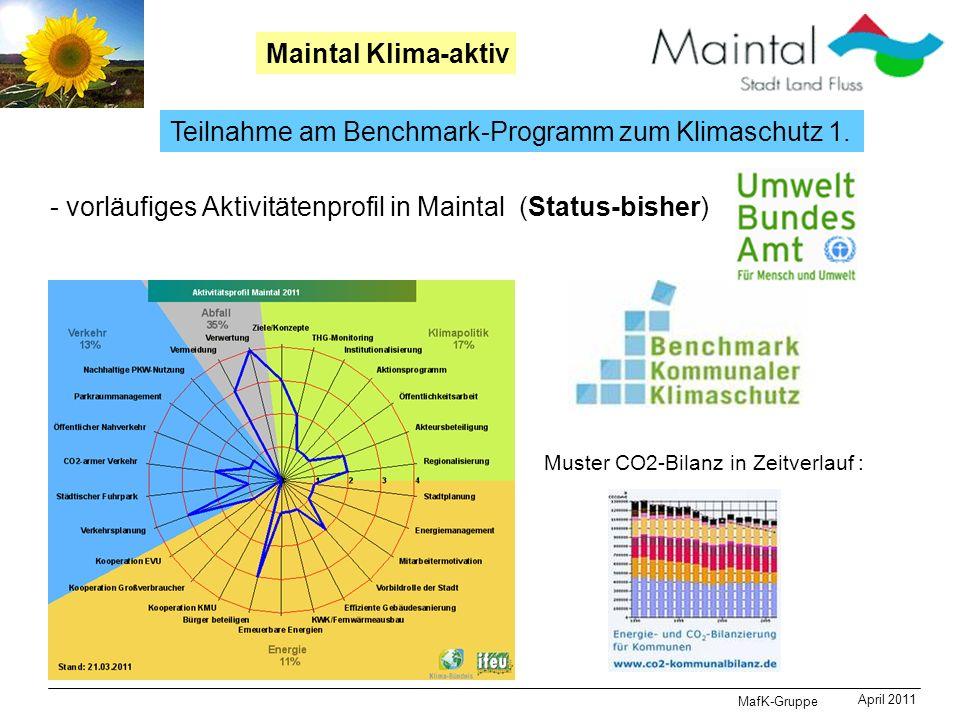 Teilnahme am Benchmark-Programm zum Klimaschutz 1.