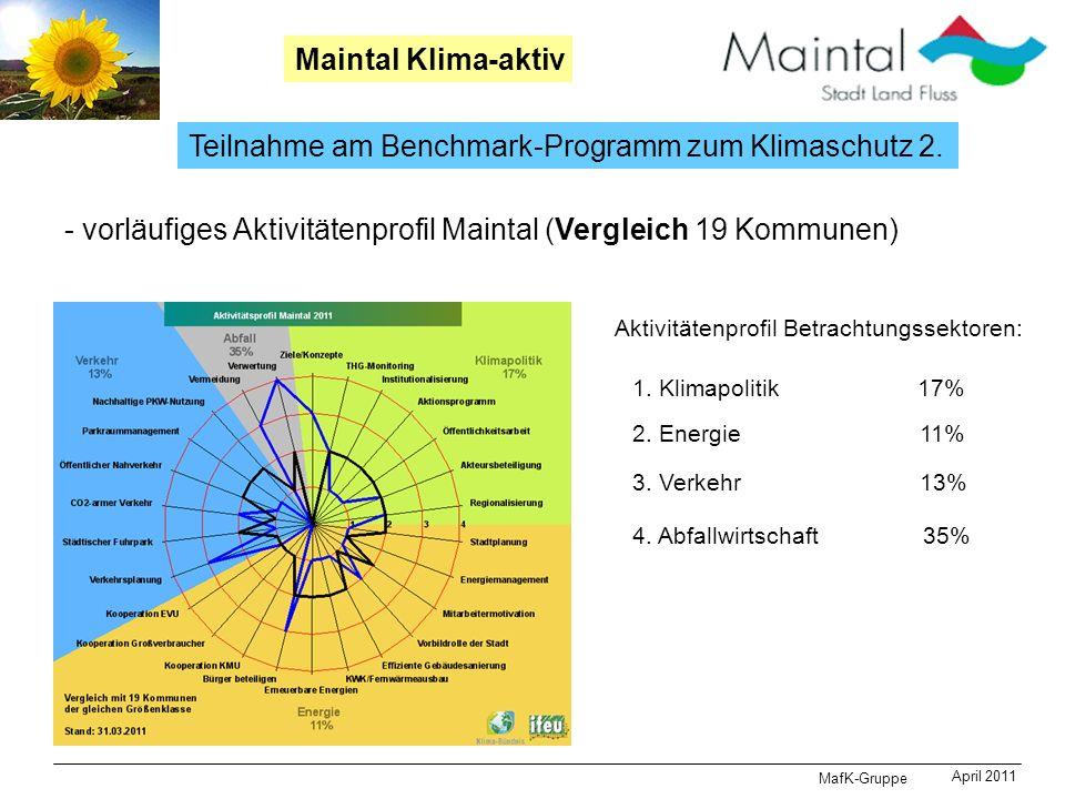 Teilnahme am Benchmark-Programm zum Klimaschutz 2.
