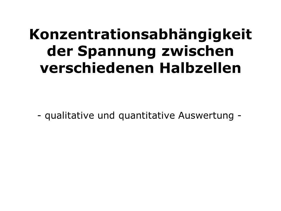 - qualitative und quantitative Auswertung -