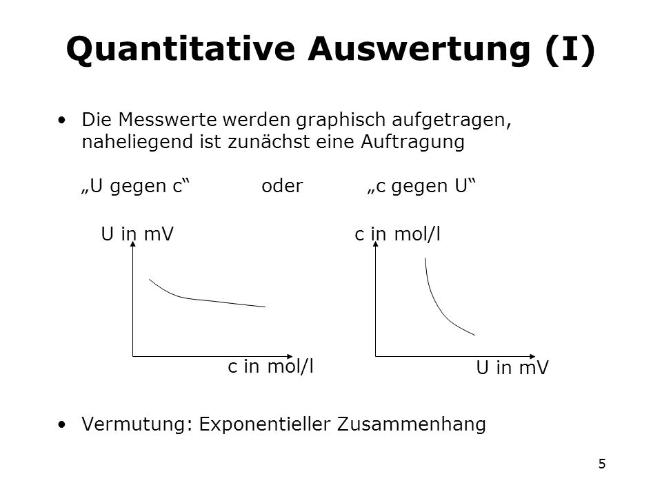 Quantitative Auswertung (I)