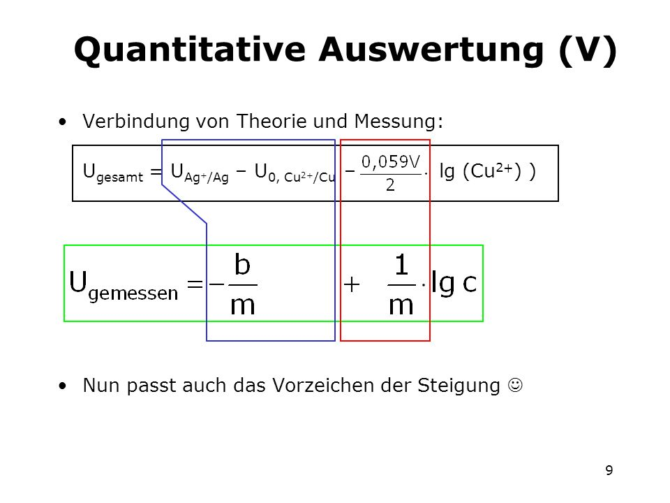 Quantitative Auswertung (V)
