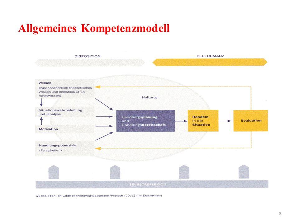 Allgemeines Kompetenzmodell
