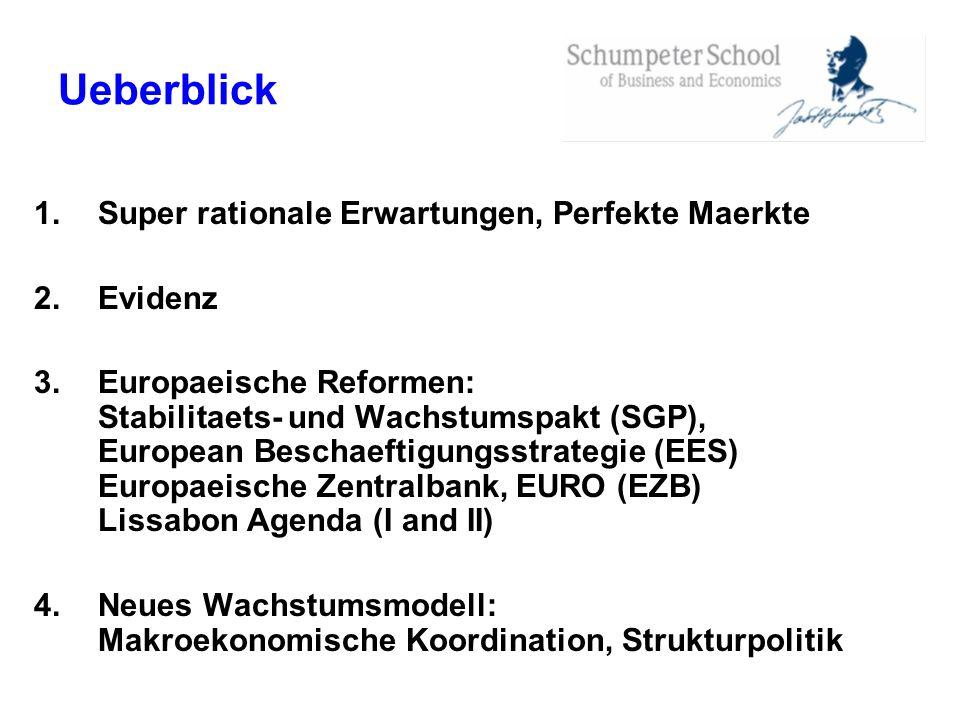 Ueberblick Super rationale Erwartungen, Perfekte Maerkte Evidenz
