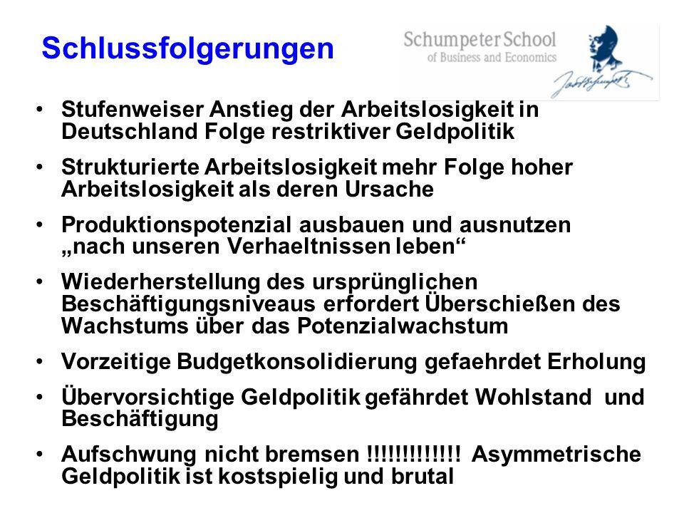 Schlussfolgerungen Stufenweiser Anstieg der Arbeitslosigkeit in Deutschland Folge restriktiver Geldpolitik.