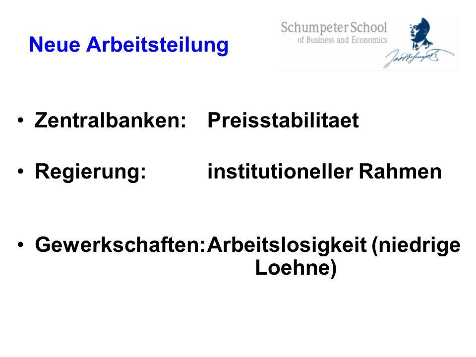 Neue Arbeitsteilung Zentralbanken: Preisstabilitaet.