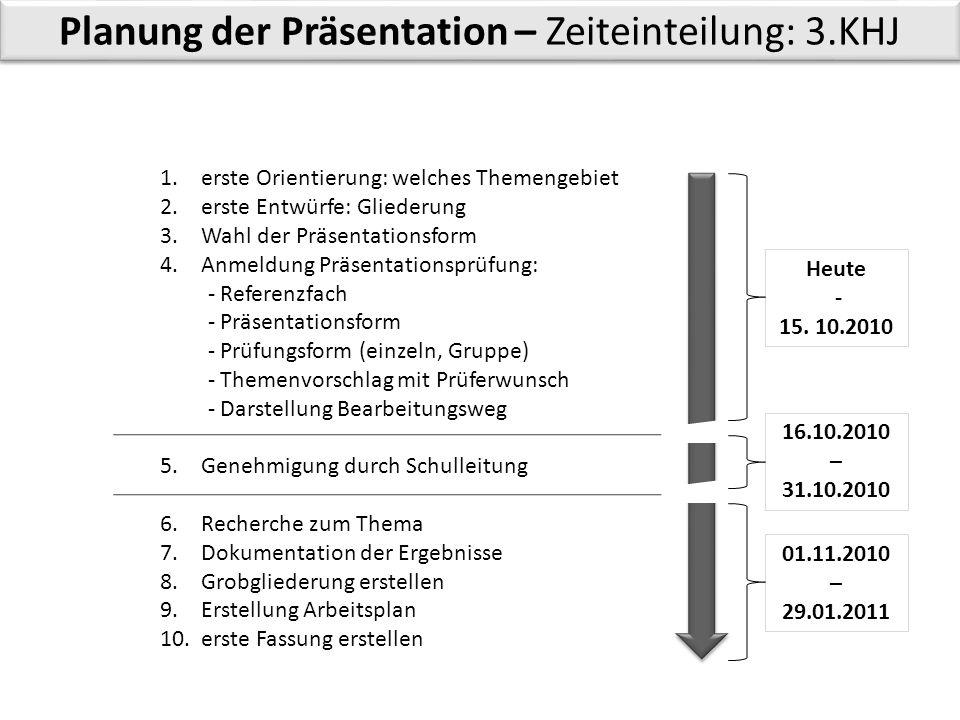Planung der Präsentation – Zeiteinteilung: 3.KHJ