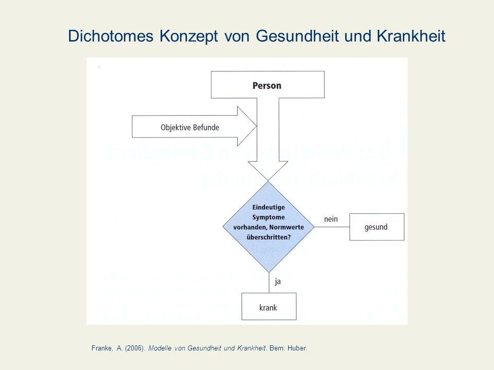 Dichotomes Konzept von Gesundheit und Krankheit