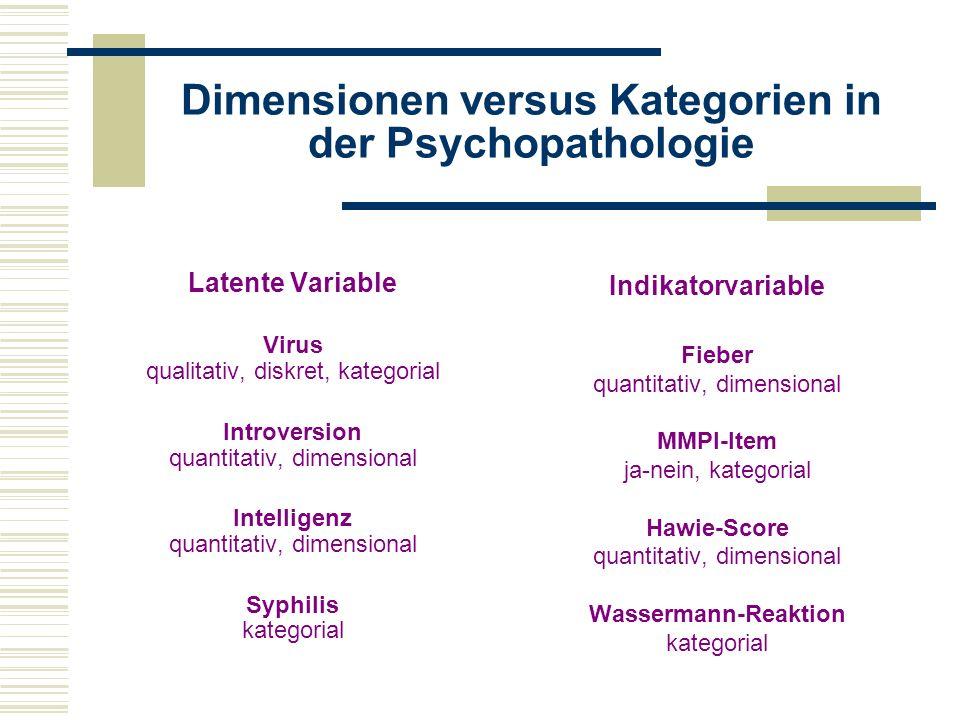 Dimensionen versus Kategorien in der Psychopathologie
