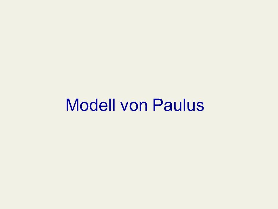 Modell von Paulus