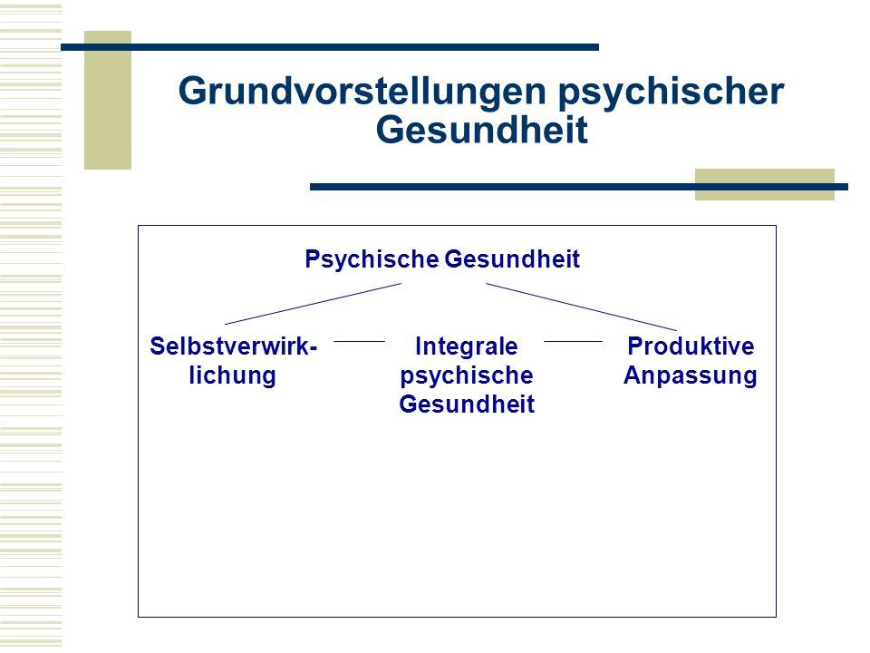 Grundvorstellungen psychischer Gesundheit
