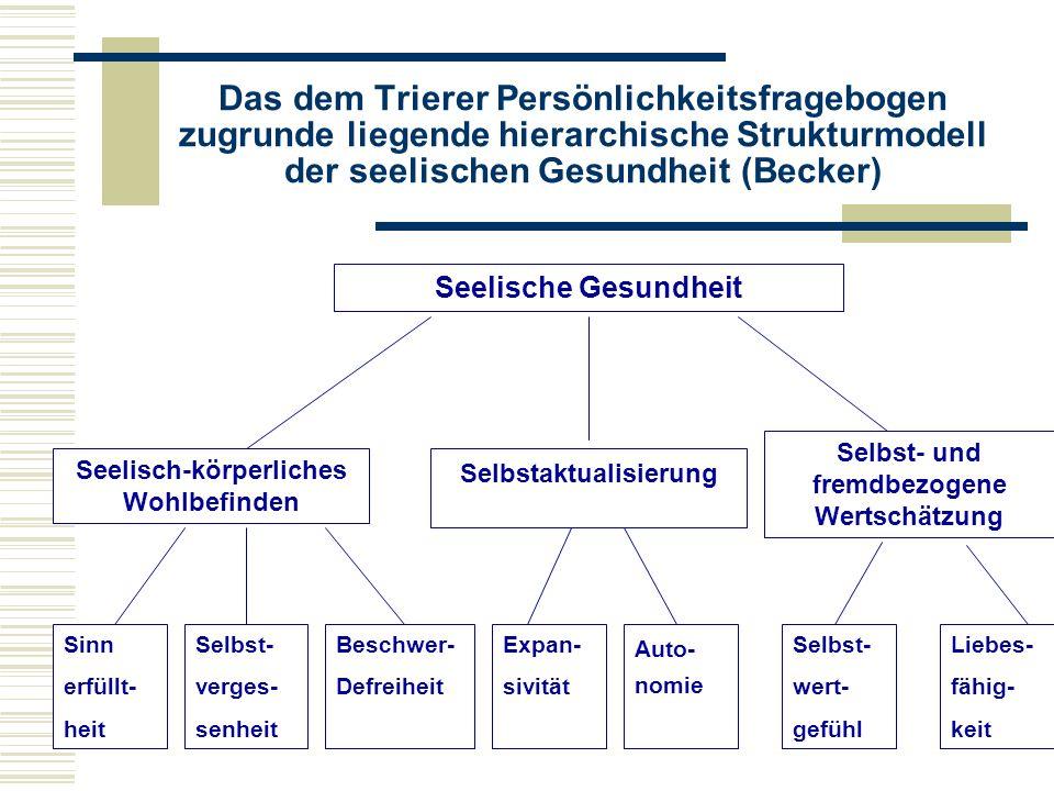 Das dem Trierer Persönlichkeitsfragebogen zugrunde liegende hierarchische Strukturmodell der seelischen Gesundheit (Becker)