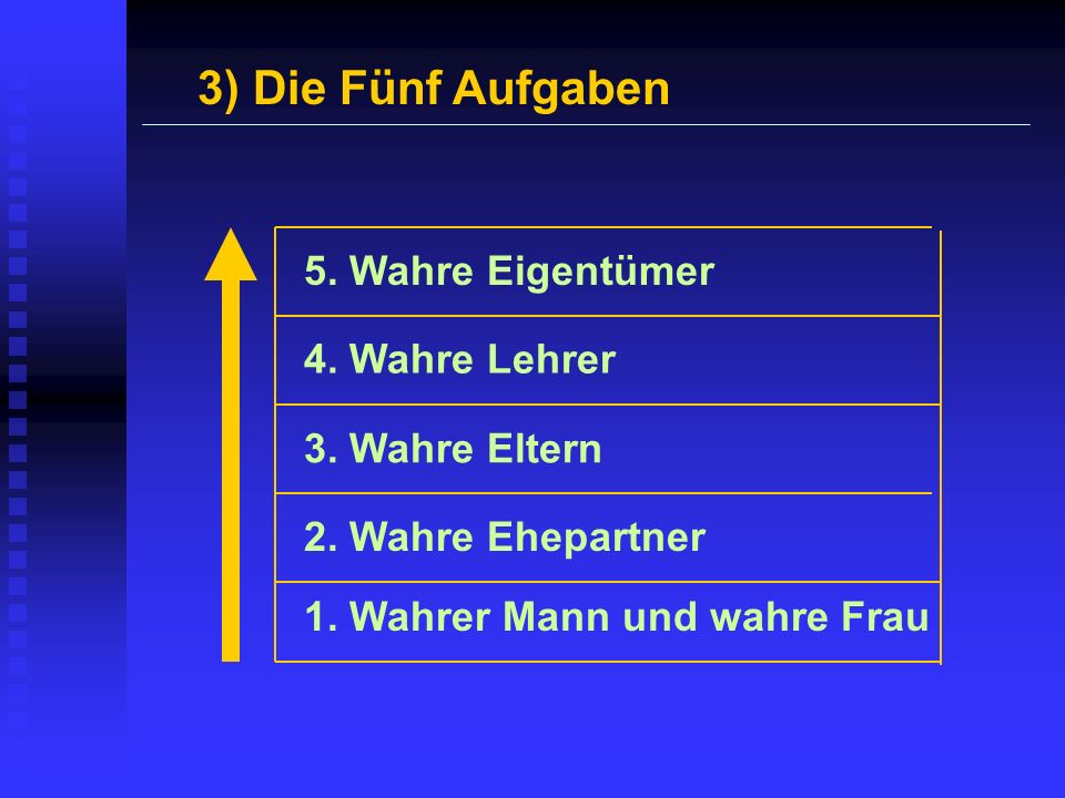 3) Die Fünf Aufgaben 5. Wahre Eigentümer 4. Wahre Lehrer