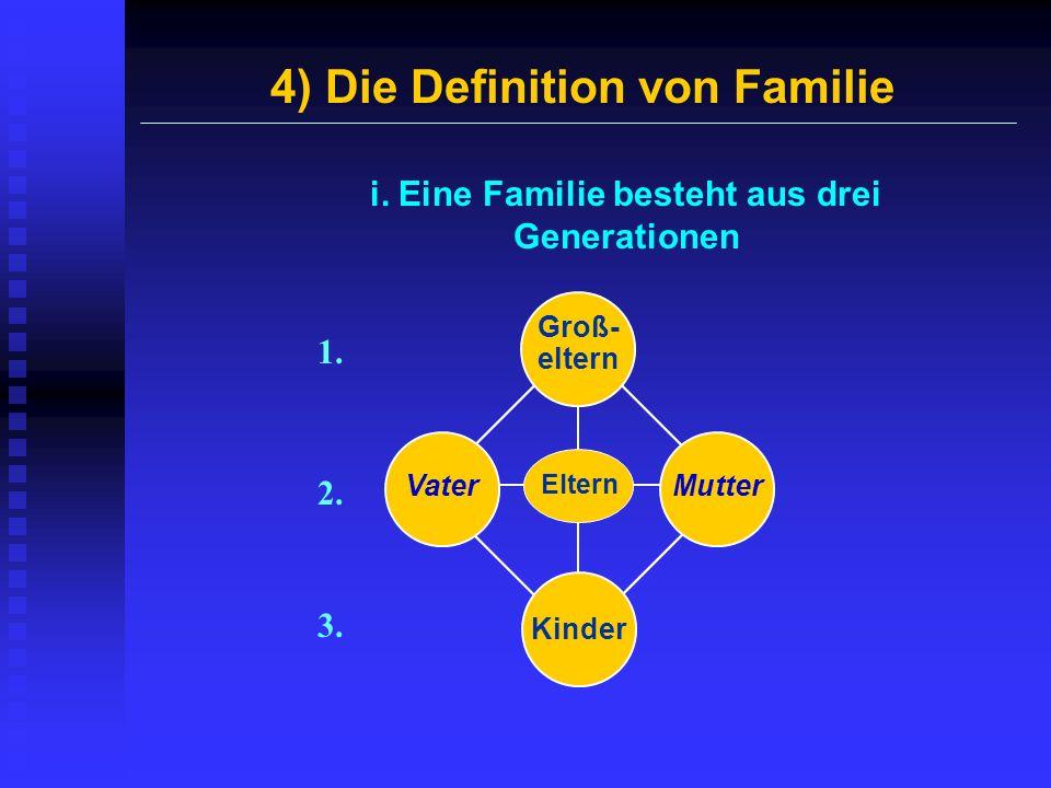 4) Die Definition von Familie