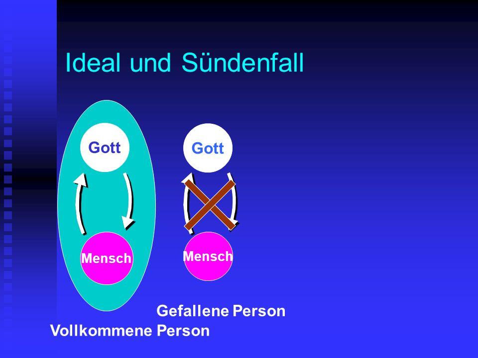 Ideal und Sündenfall Gott Gott Gefallene Person Vollkommene Person
