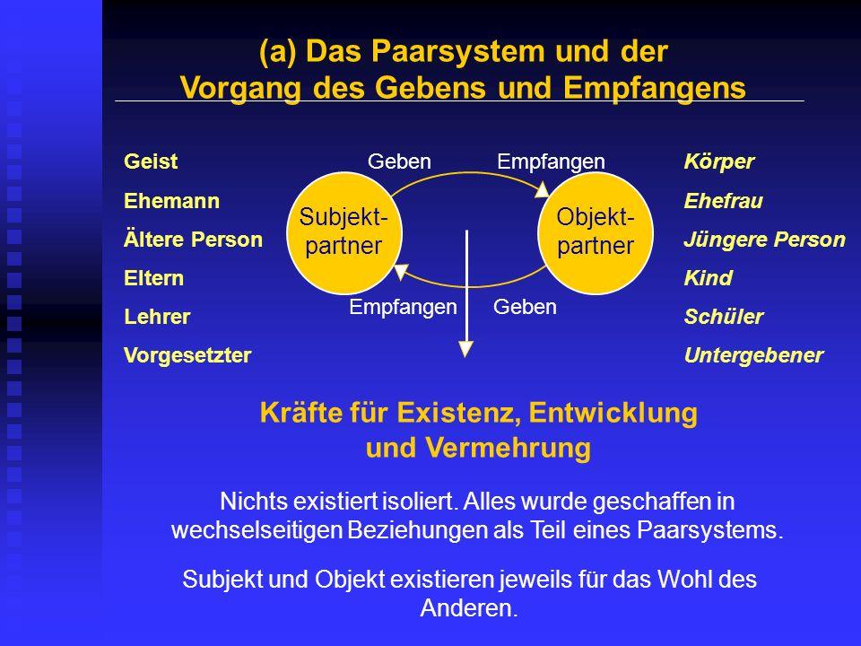 (a) Das Paarsystem und der Vorgang des Gebens und Empfangens