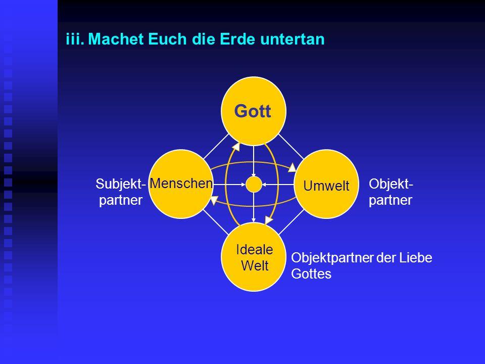 Gott iii. Machet Euch die Erde untertan Subjekt-partner Menschen