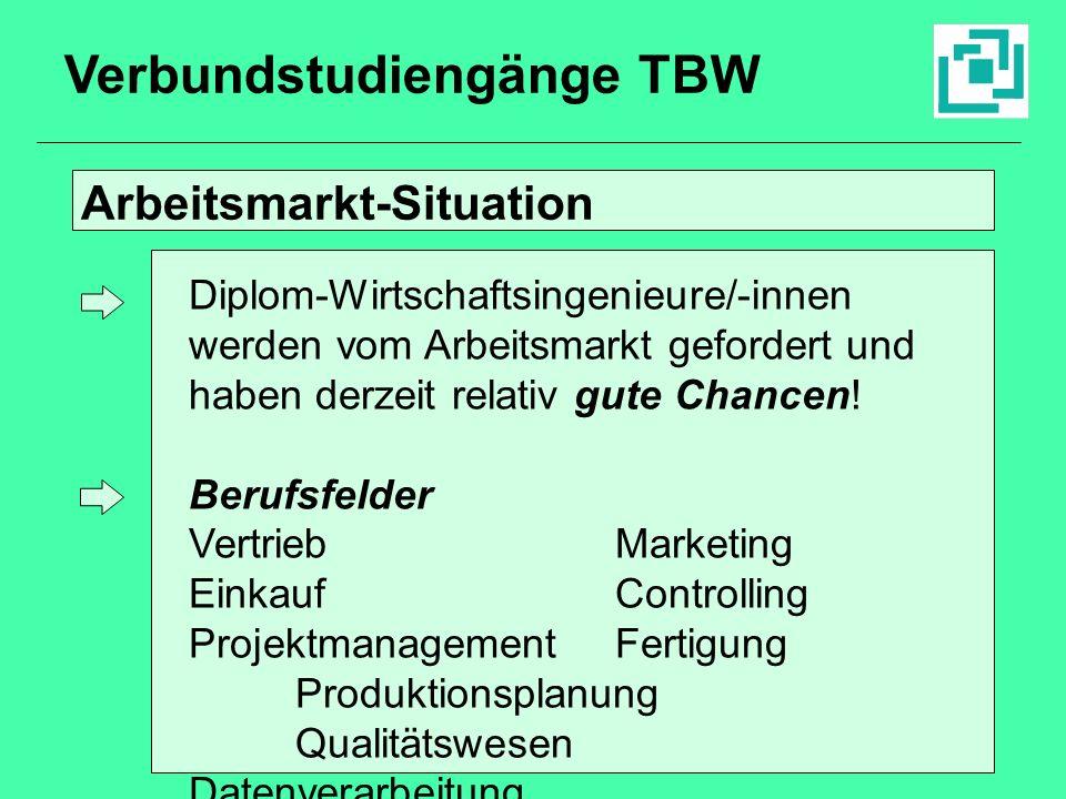 Arbeitsmarkt-Situation Fhallg/präs/präs_blk_021199