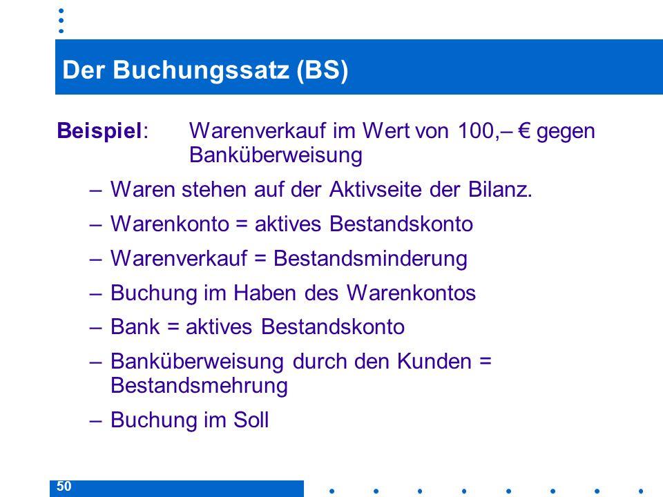 Der Buchungssatz (BS) Beispiel: Warenverkauf im Wert von 100,– € gegen Banküberweisung. Waren stehen auf der Aktivseite der Bilanz.