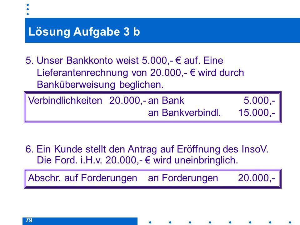 Lösung Aufgabe 3 b5. Unser Bankkonto weist 5.000,- € auf. Eine Lieferantenrechnung von 20.000,- € wird durch Banküberweisung beglichen.