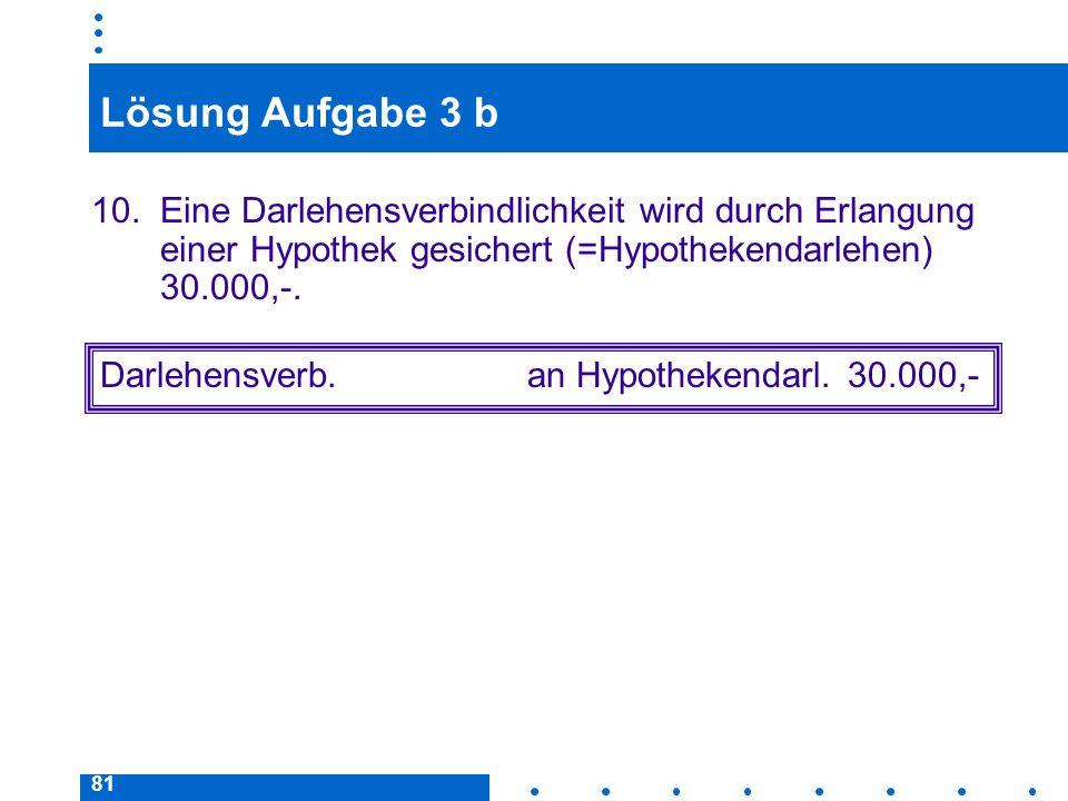 Lösung Aufgabe 3 b 10. Eine Darlehensverbindlichkeit wird durch Erlangung einer Hypothek gesichert (=Hypothekendarlehen) 30.000,-.