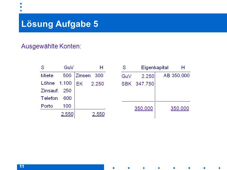 Lösung Aufgabe 5 Ausgewählte Konten: EK 2.250 GuV 2.250 SBK 347.750