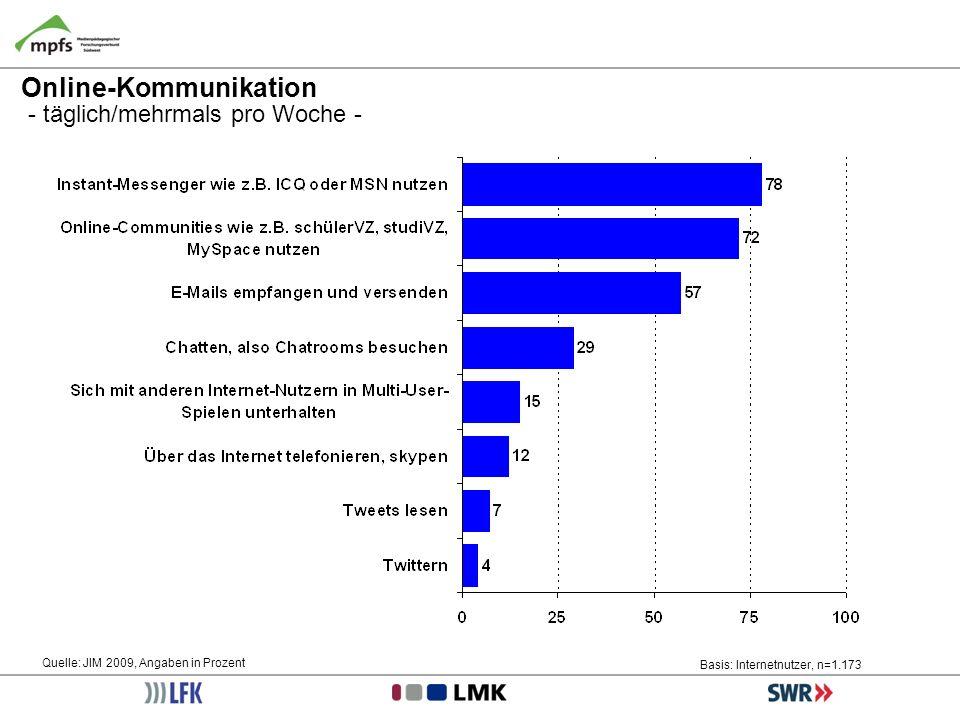 Online-Kommunikation - täglich/mehrmals pro Woche -