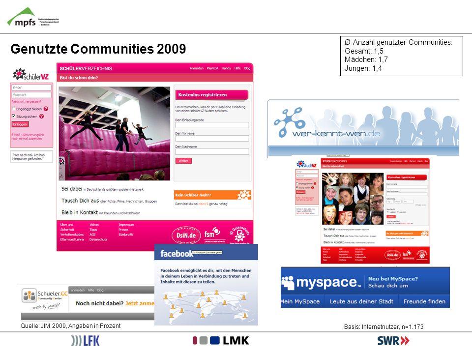 Genutzte Communities 2009 Ø-Anzahl genutzter Communities: Gesamt: 1,5