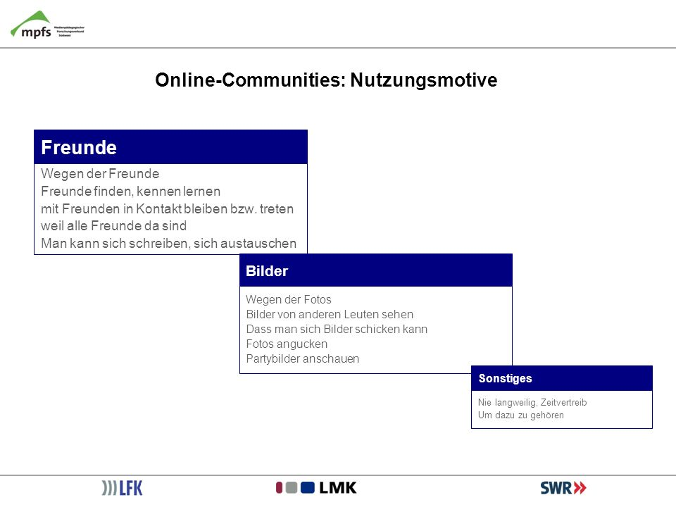 Online-Communities: Nutzungsmotive