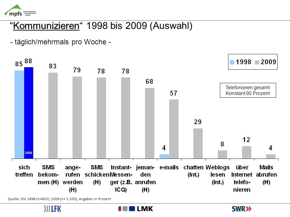 Kommunizieren 1998 bis 2009 (Auswahl)