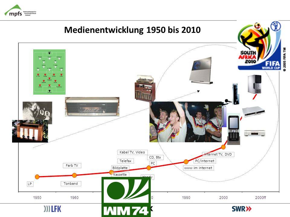 Medienentwicklung 1950 bis 2010