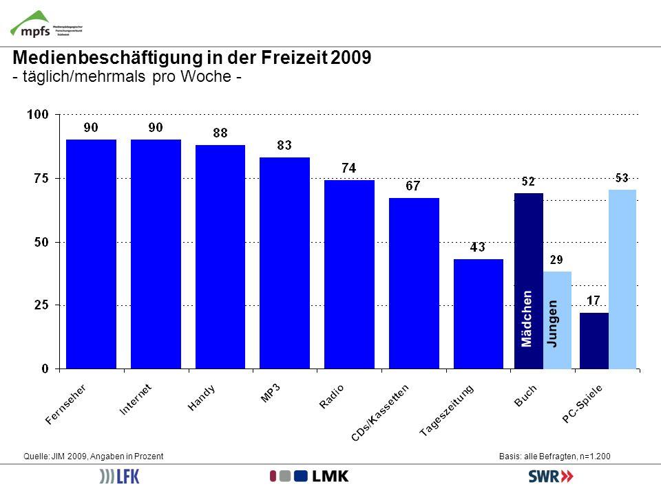 Medienbeschäftigung in der Freizeit 2009 - täglich/mehrmals pro Woche -