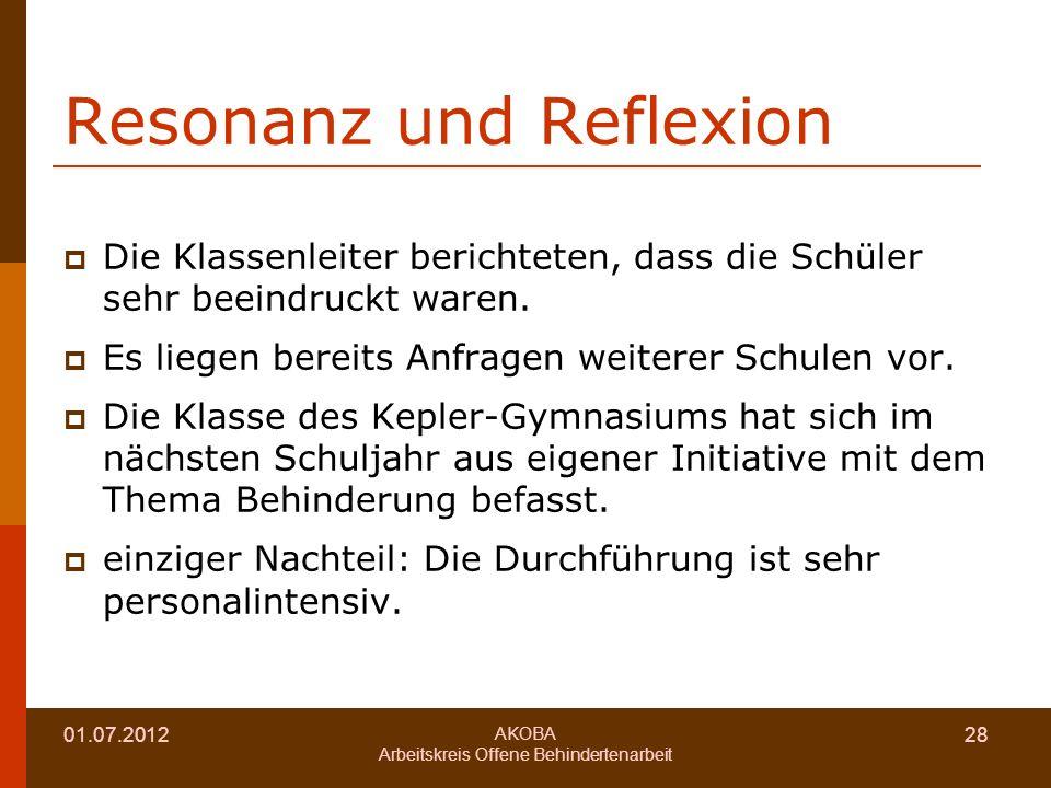 Resonanz und Reflexion