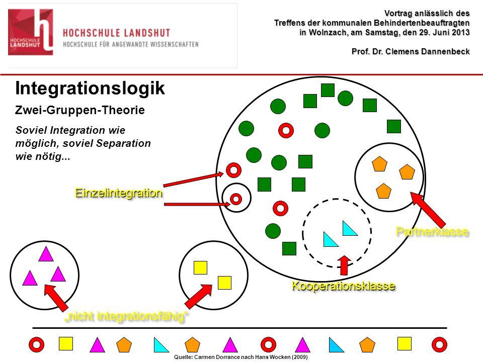 Integrationslogik Zwei-Gruppen-Theorie Einzelintegration Partnerklasse