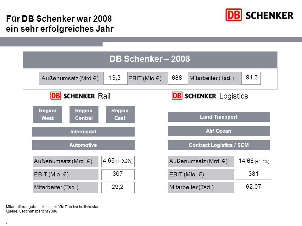 Für DB Schenker war 2008 ein sehr erfolgreiches Jahr