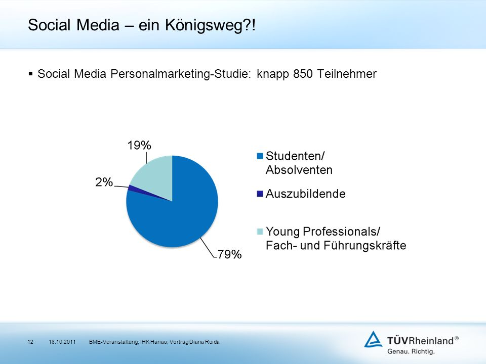 Social Media – ein Königsweg !