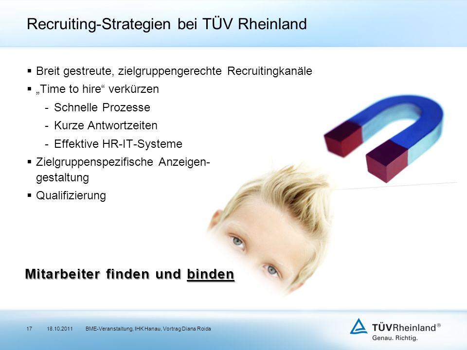 Recruiting-Strategien bei TÜV Rheinland