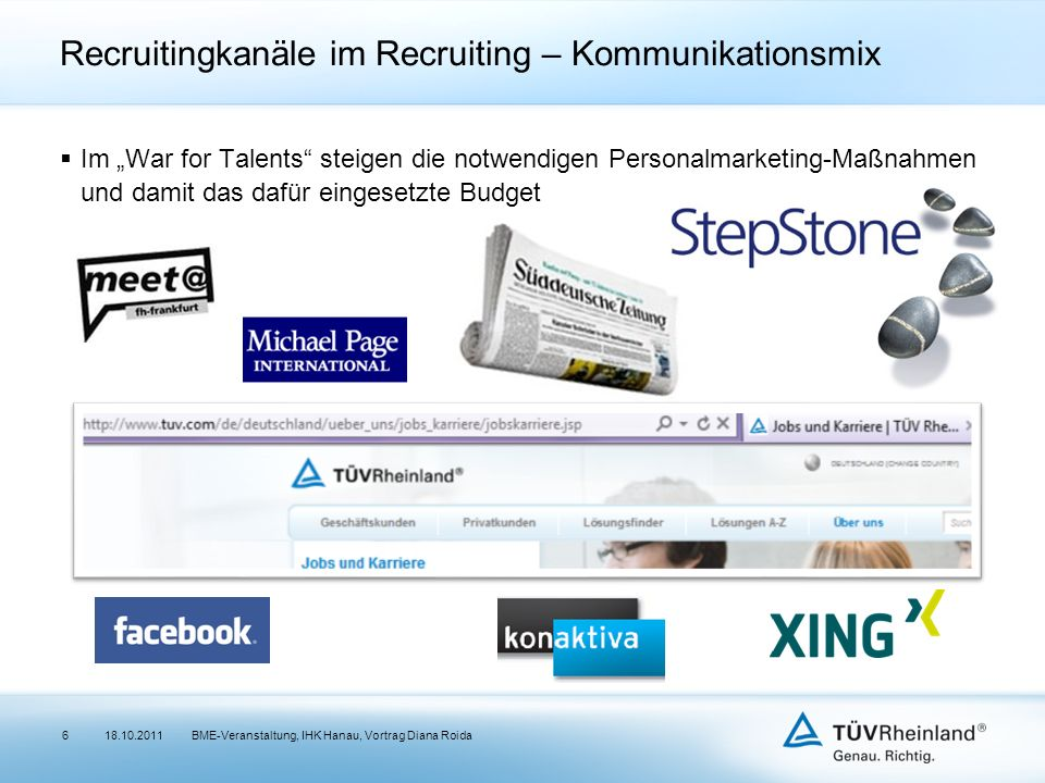 Recruitingkanäle im Recruiting – Kommunikationsmix